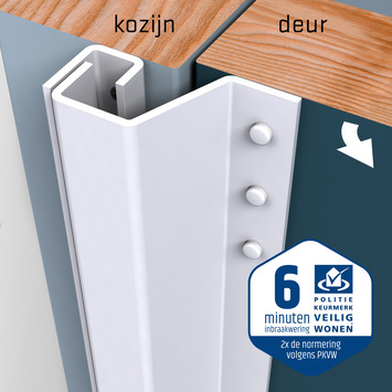 SecuStrip Plus Anti-Inbraakstrip Raam Buitendraaiend RAL 9010 (Wit) terugligging 21-27 mm 150 cm