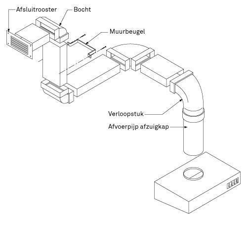 Platte Design Radiator Keuken : Keuken Afzuigkap Verplaatsen: Keuken plaatsen. Keuken plaatsen. .