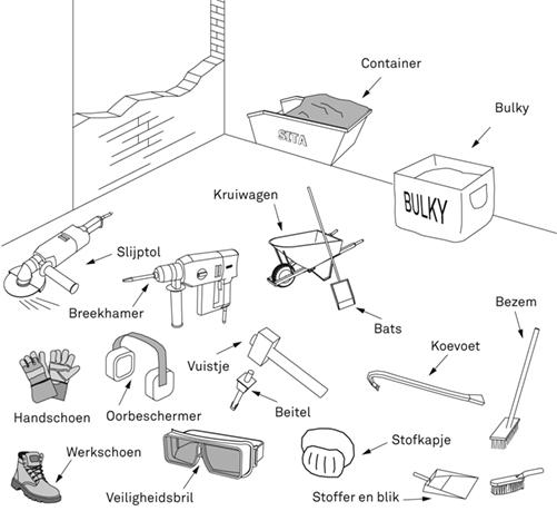slopen: veilig en verantwoord | karwei, Badkamer