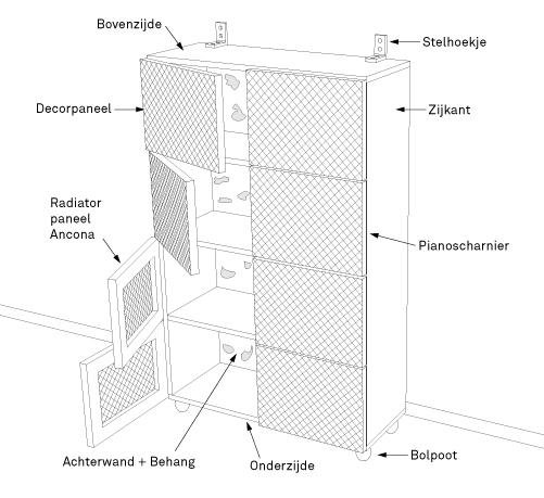 Maak een kast met deurtjes van radiatorpanelen karwei - Planken maken in een kast ...
