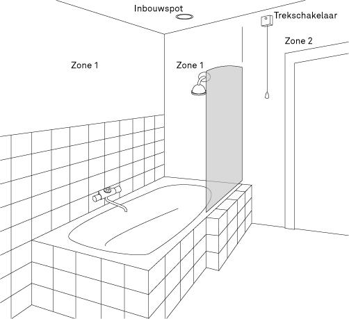 Norm Aarding Badkamer ~ Regels voor elektriciteit in badkamer  KARWEI