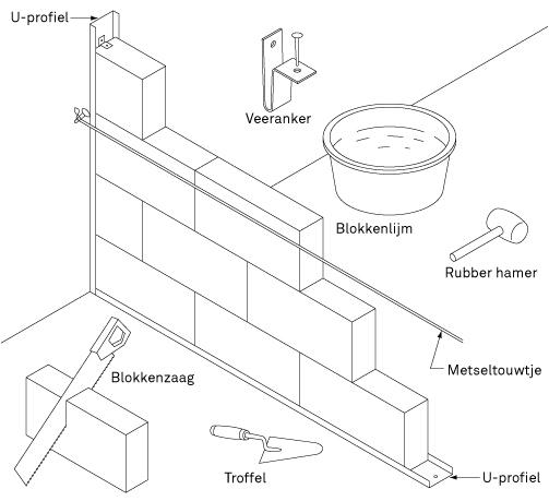 Cellenbetonblokken plaatsen
