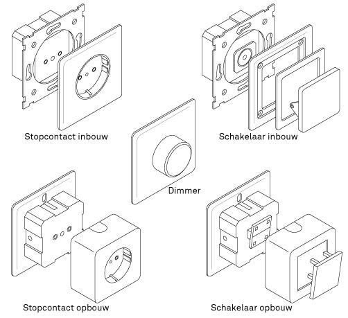 Stopcontacten schakelaars en dimmers aanleggen karwei for Tekening badkamer maken
