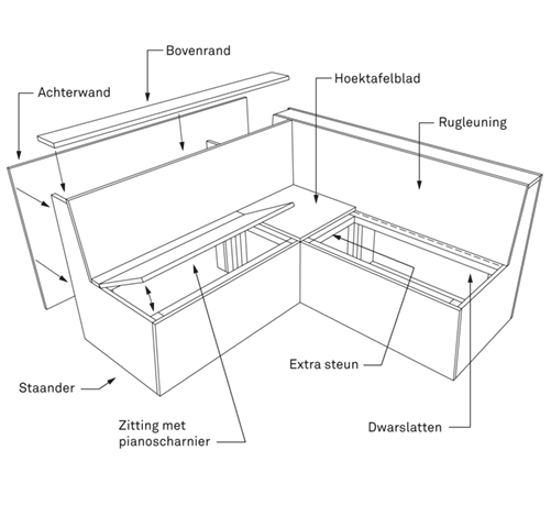Keuken Hoekbank Op Maat : Loungebank Steigerhout Zelf Maken