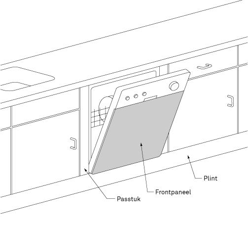 Keuken Stopcontact Inbouw : Vaatwasser inbouwen KARWEI