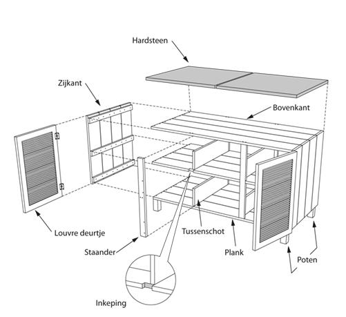Keuken Steigerhout Zelf Maken : Buitenkeuken maken KARWEI