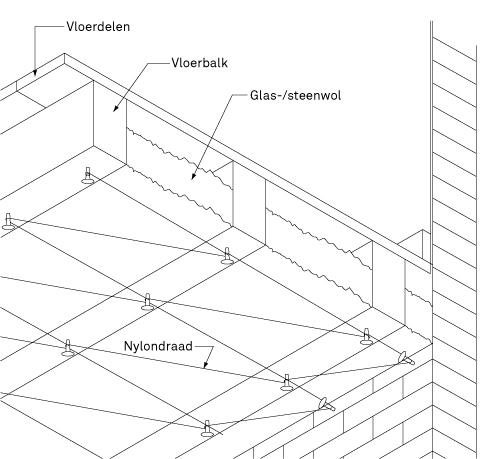Houten vloer isoleren karwei for Houten vloer isoleren