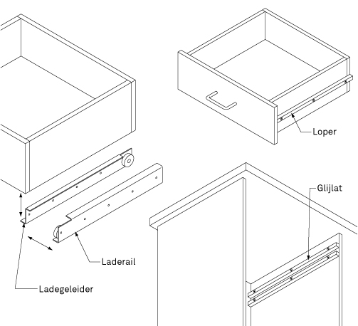 Lade met ladegeleiders maken karwei for Ladeblok systeem