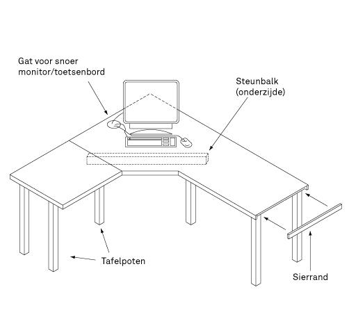 Bureaublad maken hoekblad karwei for Karwei meubelpaneel