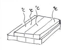 Vloerenpatroon - Stap 1